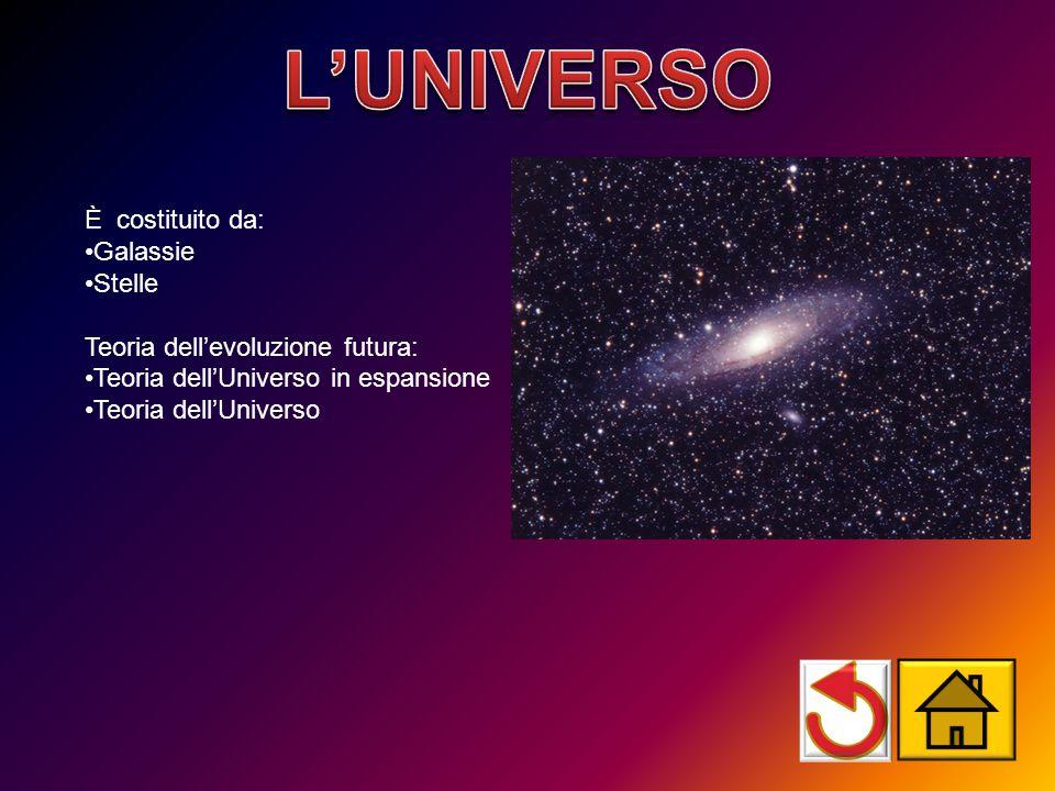 È costituito da: Galassie Stelle Teoria dell'evoluzione futura: Teoria dell'Universo in espansione Teoria dell'Universo