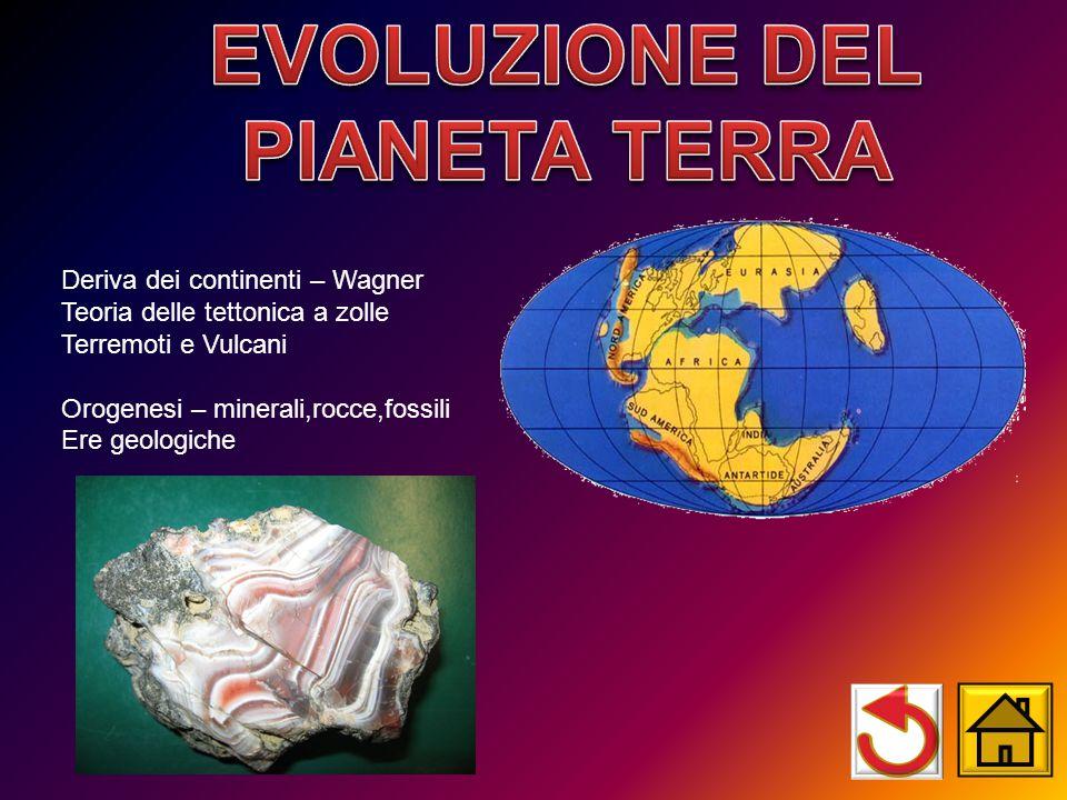 Deriva dei continenti – Wagner Teoria delle tettonica a zolle Terremoti e Vulcani Orogenesi – minerali,rocce,fossili Ere geologiche