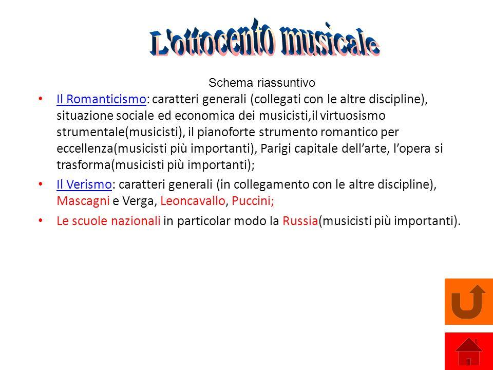 Il Romanticismo: caratteri generali (collegati con le altre discipline), situazione sociale ed economica dei musicisti,il virtuosismo strumentale(musi