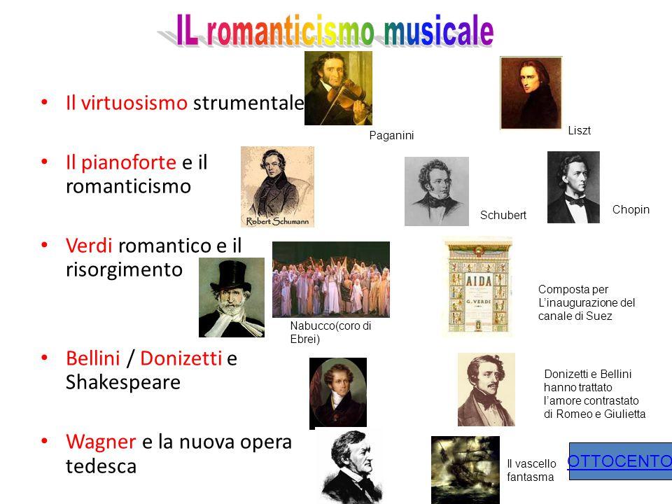 Il virtuosismo strumentale Il pianoforte e il romanticismo Verdi romantico e il risorgimento Bellini / Donizetti e Shakespeare Wagner e la nuova opera