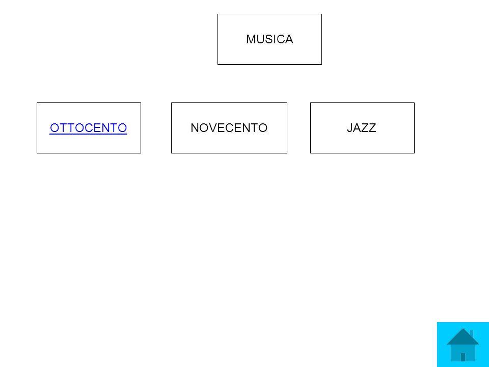 MUSICA JAZZNOVECENTOOTTOCENTO