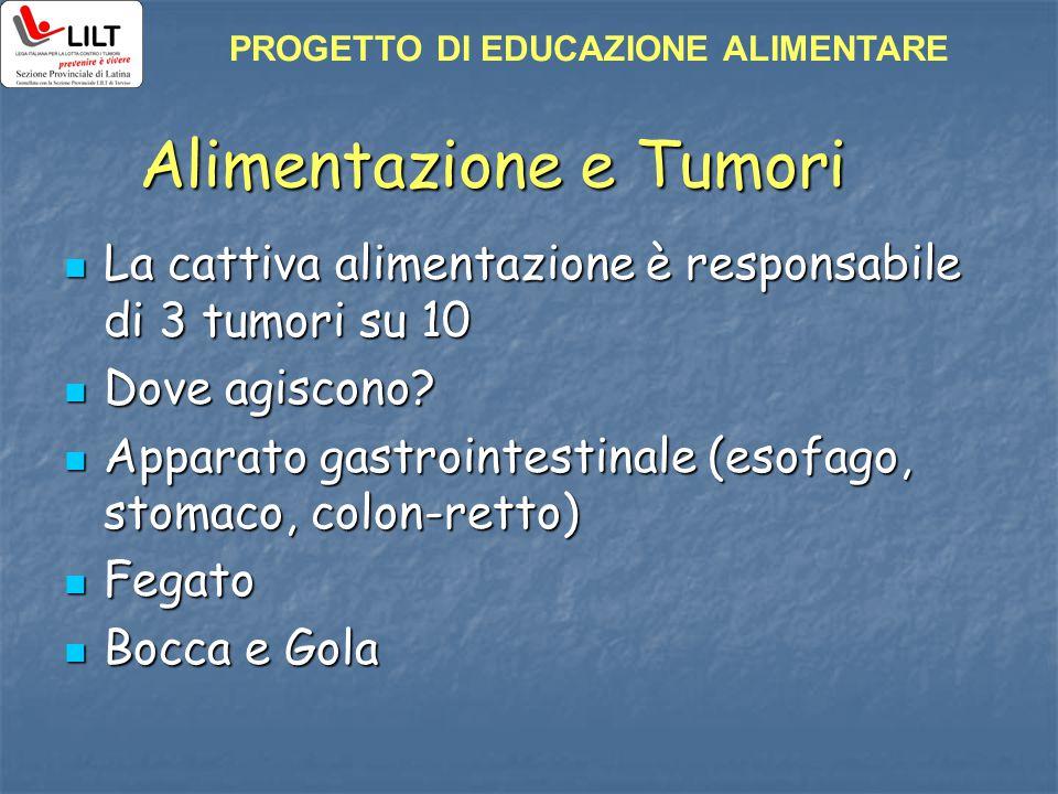 Alimentazione e Tumori La cattiva alimentazione è responsabile di 3 tumori su 10 La cattiva alimentazione è responsabile di 3 tumori su 10 Dove agisco