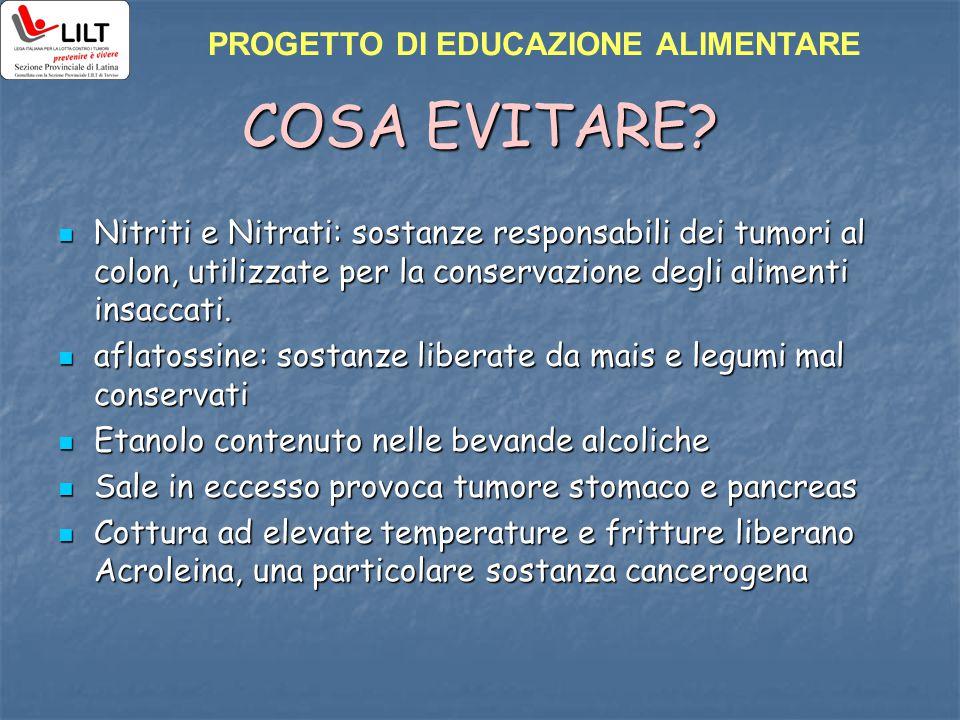 COSA EVITARE? Nitriti e Nitrati: sostanze responsabili dei tumori al colon, utilizzate per la conservazione degli alimenti insaccati. Nitriti e Nitrat
