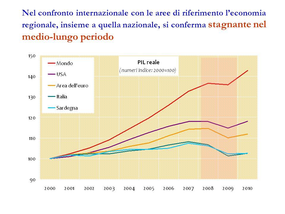 Nel confronto internazionale con le aree di riferimento l'economia regionale, insieme a quella nazionale, si conferma stagnante nel medio-lungo periodo