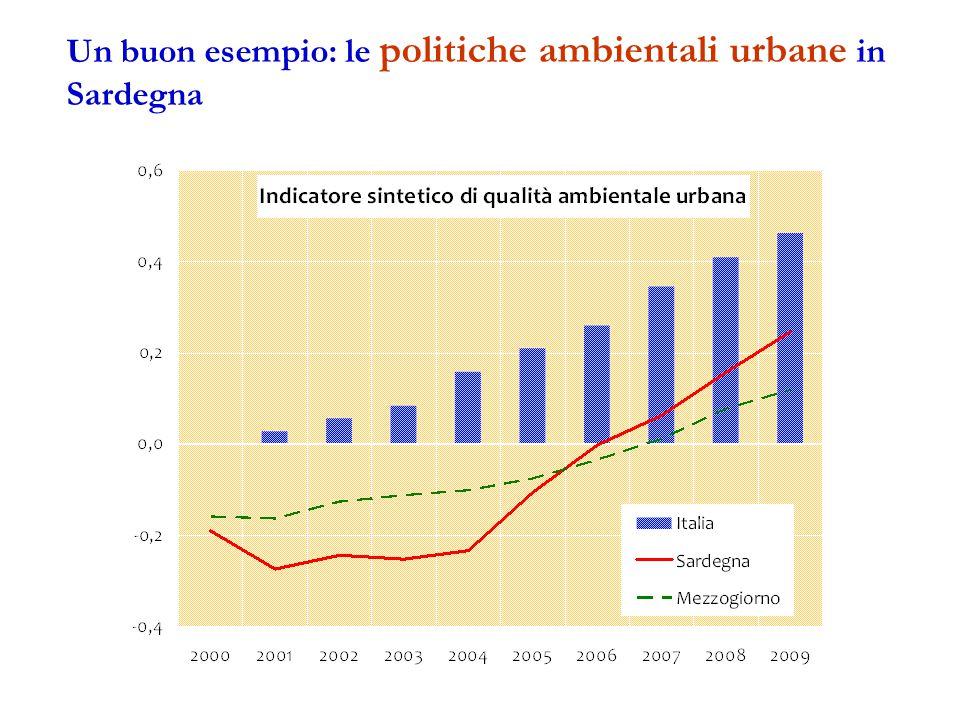 Un buon esempio: le politiche ambientali urbane in Sardegna