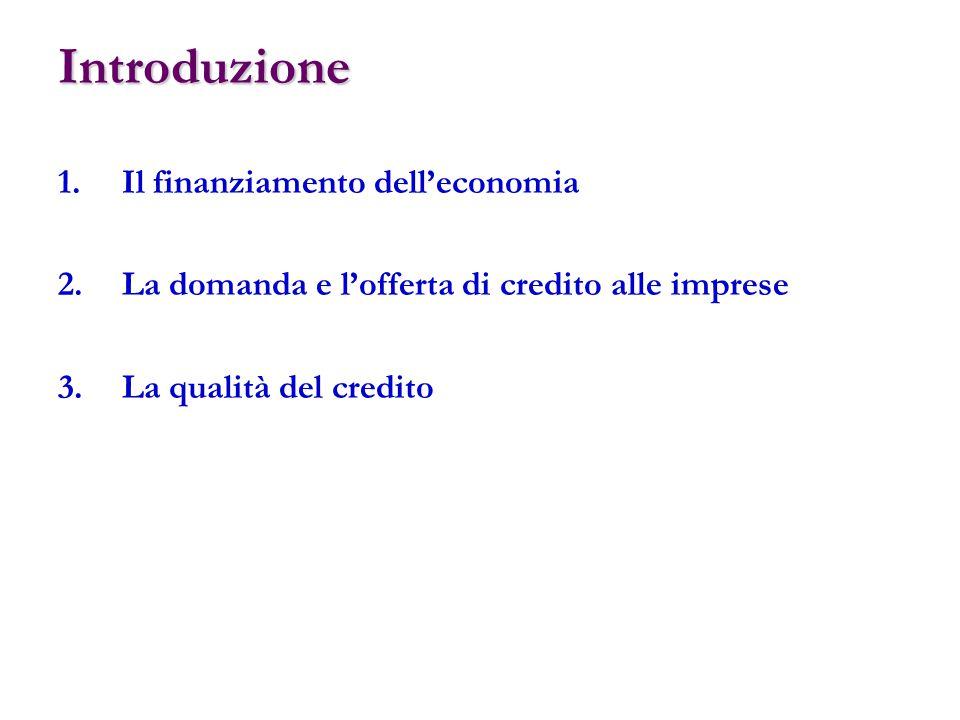 Introduzione 1.Il finanziamento dell'economia 2.La domanda e l'offerta di credito alle imprese 3.La qualità del credito