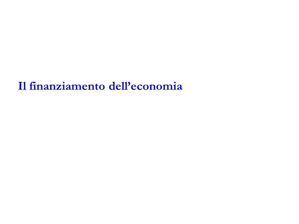 Il finanziamento dell'economia