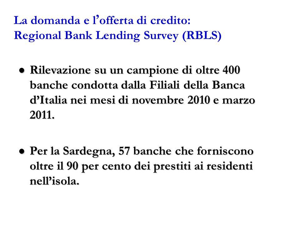La domanda e l ' offerta di credito: Regional Bank Lending Survey (RBLS) Rilevazione su un campione di oltre 400 banche condotta dalla Filiali della Banca d'Italia nei mesi di novembre 2010 e marzo 2011.