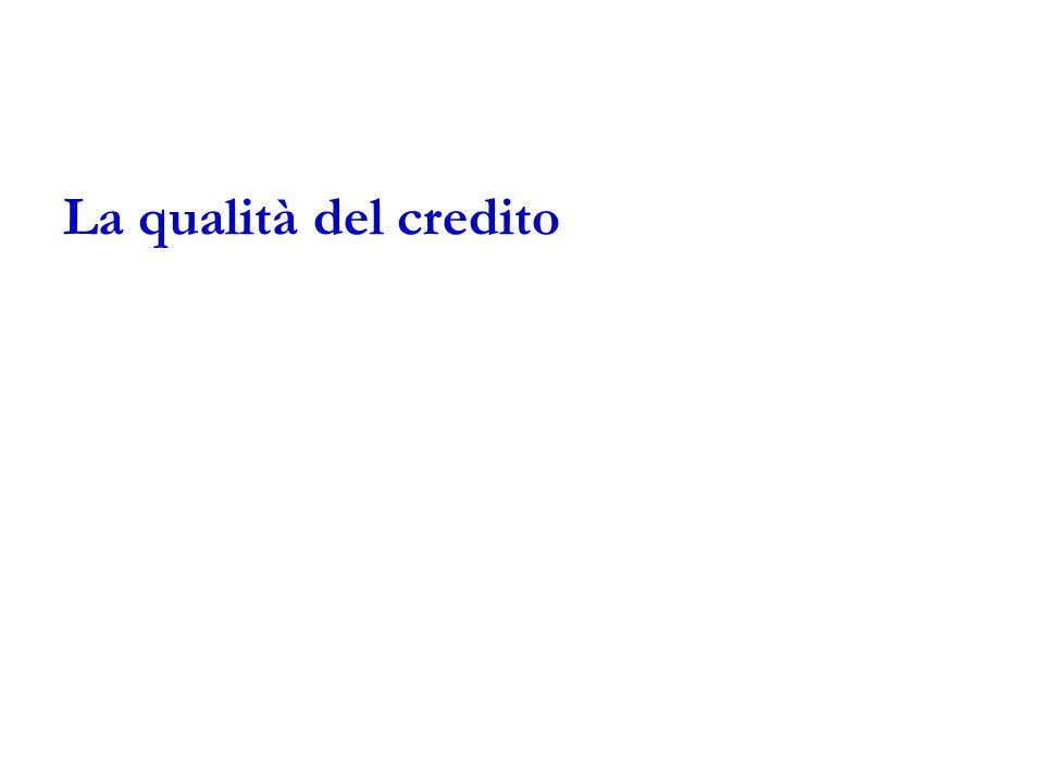 La qualità del credito