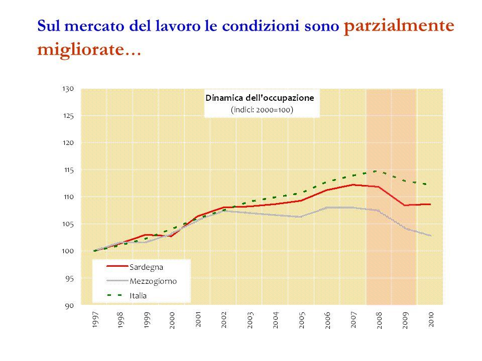 Sul mercato del lavoro le condizioni sono parzialmente migliorate …