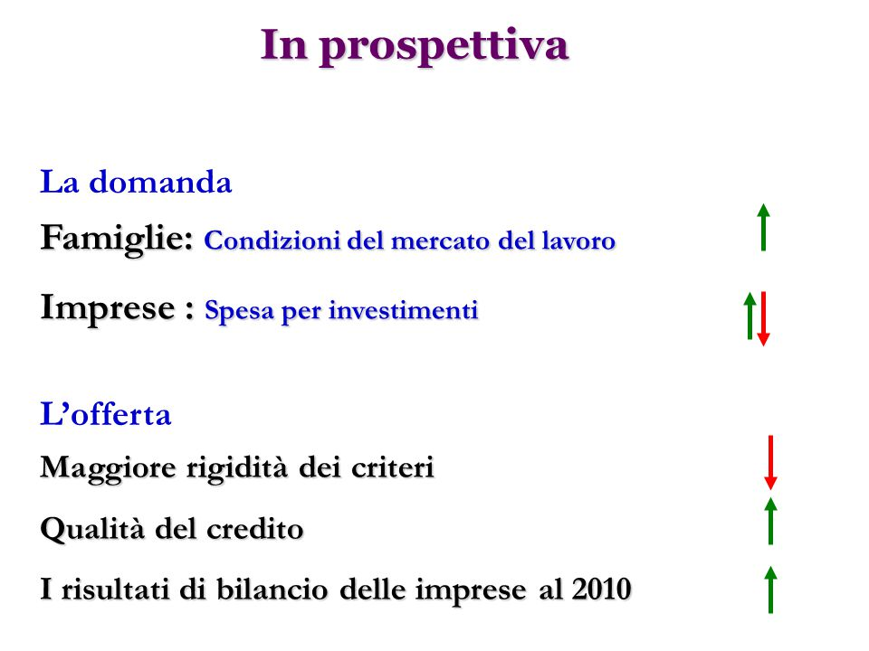 La domanda Famiglie: Condizioni del mercato del lavoro Imprese : Spesa per investimenti Maggiore rigidità dei criteri Qualità del credito I risultati di bilancio delle imprese al 2010 L'offerta In prospettiva