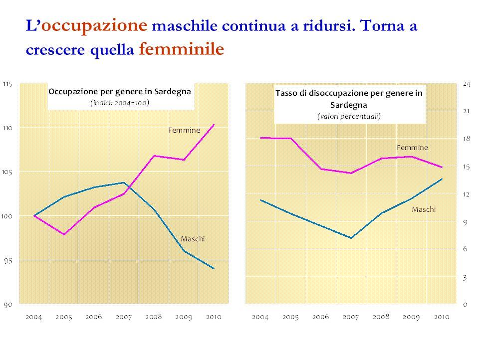 L' occupazione maschile continua a ridursi. Torna a crescere quella femminile