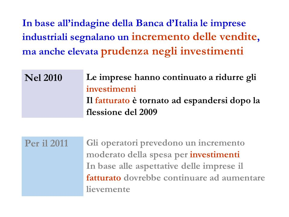 In base all'indagine della Banca d'Italia le imprese industriali segnalano un incremento delle vendite, ma anche elevata prudenza negli investimenti Nel 2010 Le imprese hanno continuato a ridurre gli investimenti Il fatturato è tornato ad espandersi dopo la flessione del 2009 Per il 2011 Gli operatori prevedono un incremento moderato della spesa per investimenti In base alle aspettative delle imprese il fatturato dovrebbe continuare ad aumentare lievemente