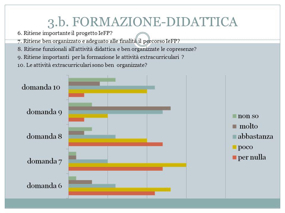 3.b. FORMAZIONE-DIDATTICA 6. Ritiene importante il progetto IeFP.