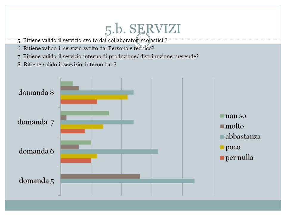 5.b. SERVIZI 5. Ritiene valido il servizio svolto dai collaboratori scolastici .