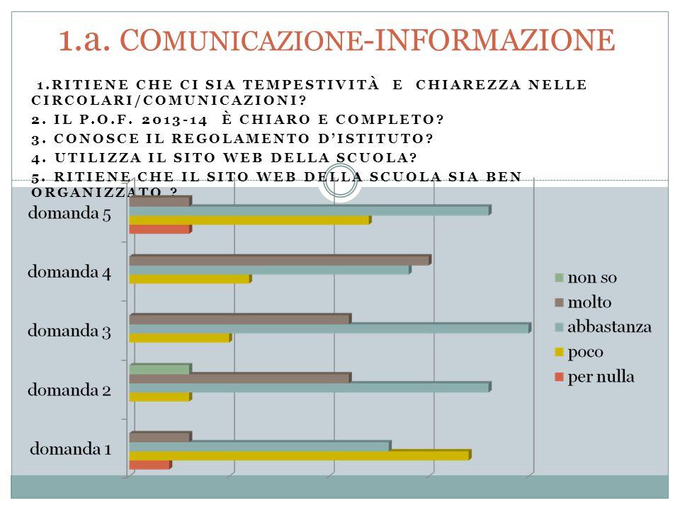 1.RITIENE CHE CI SIA TEMPESTIVITÀ E CHIAREZZA NELLE CIRCOLARI/COMUNICAZIONI.
