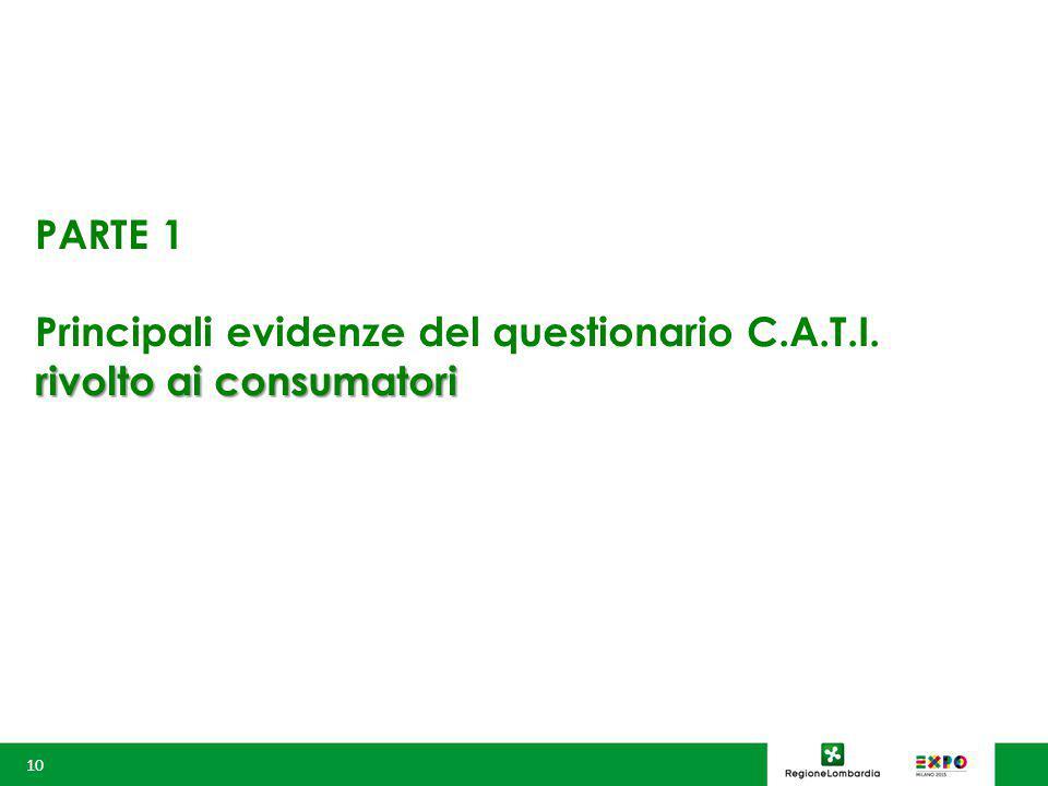 PARTE 1 Principali evidenze del questionario C.A.T.I. rivolto ai consumatori 10