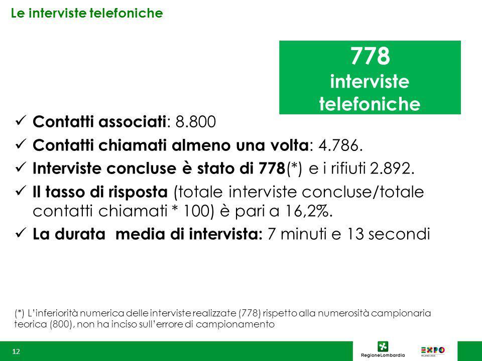 Le interviste telefoniche 12 778 interviste telefoniche Contatti associati : 8.800 Contatti chiamati almeno una volta : 4.786.