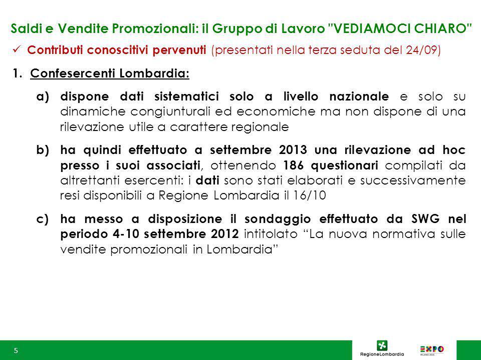 Saldi e Vendite Promozionali: il Gruppo di Lavoro VEDIAMOCI CHIARO Contributi conoscitivi pervenuti (presentati nella terza seduta del 24/09) 1.