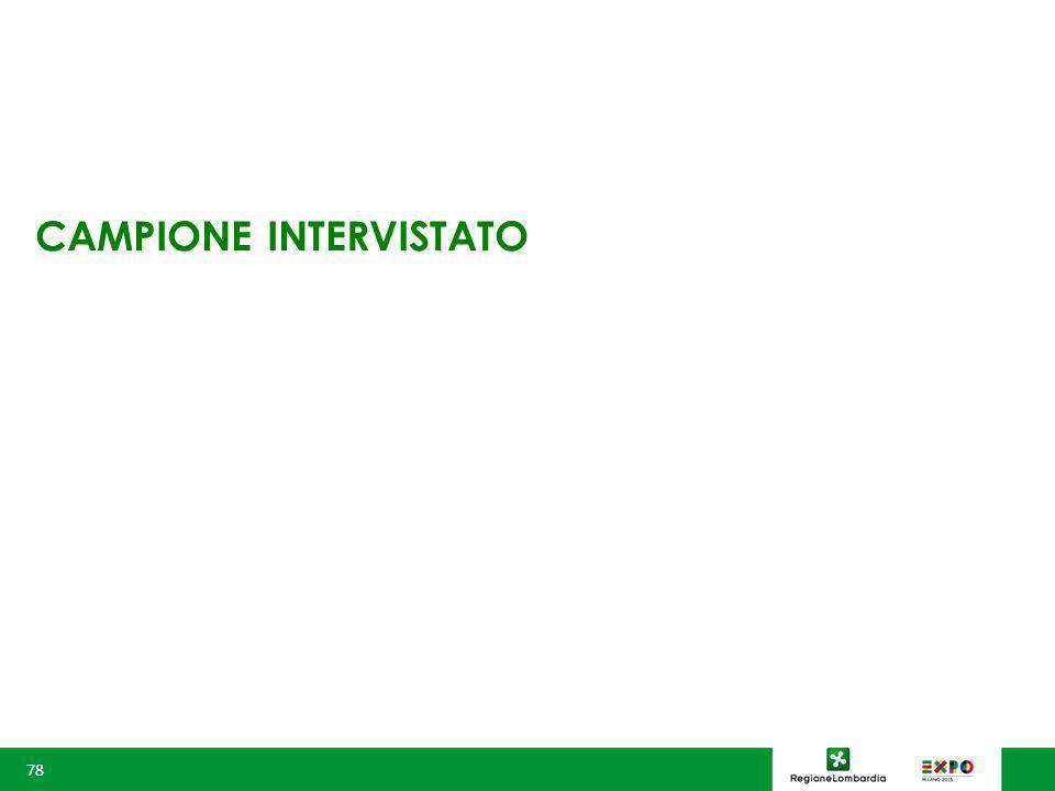 CAMPIONE INTERVISTATO 78