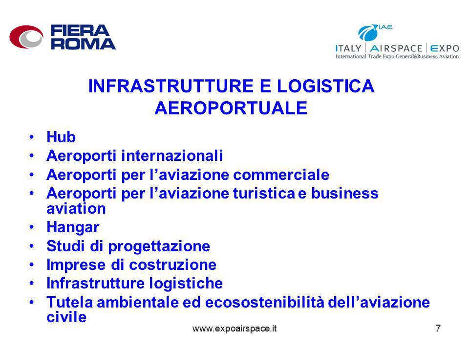 www.expoairspace.it7 INFRASTRUTTURE E LOGISTICA AEROPORTUALE Hub Aeroporti internazionali Aeroporti per l'aviazione commerciale Aeroporti per l'aviazione turistica e business aviation Hangar Studi di progettazione Imprese di costruzione Infrastrutture logistiche Tutela ambientale ed ecosostenibilità dell'aviazione civile