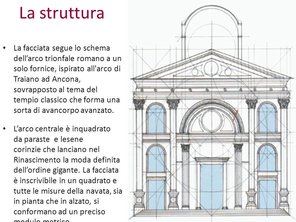 La struttura La facciata segue lo schema dell'arco trionfale romano a un solo fornice, ispirato all'arco di Traiano ad Ancona, sovrapposto al tema del