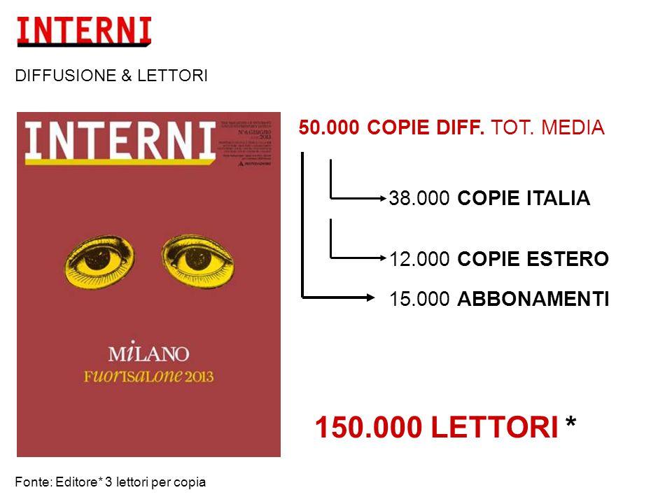 50.000 COPIE DIFF. TOT.