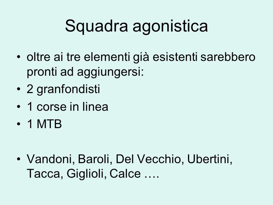 Squadra agonistica oltre ai tre elementi già esistenti sarebbero pronti ad aggiungersi: 2 granfondisti 1 corse in linea 1 MTB Vandoni, Baroli, Del Vec