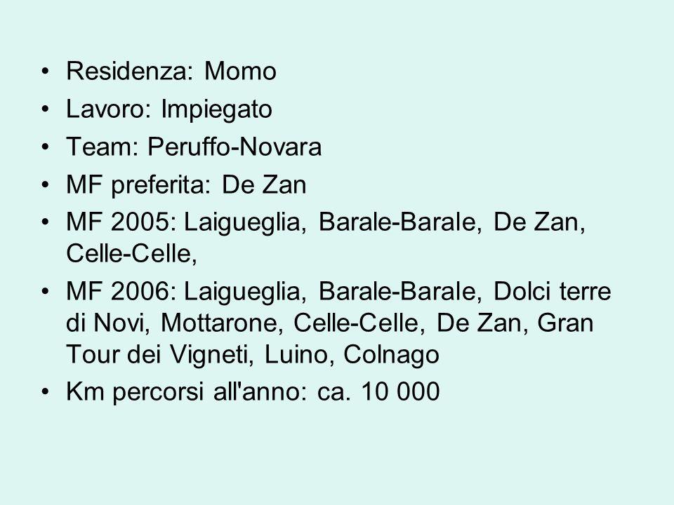 Residenza: Momo Lavoro: Impiegato Team: Peruffo-Novara MF preferita: De Zan MF 2005: Laigueglia, Barale-Barale, De Zan, Celle-Celle, MF 2006: Laiguegl