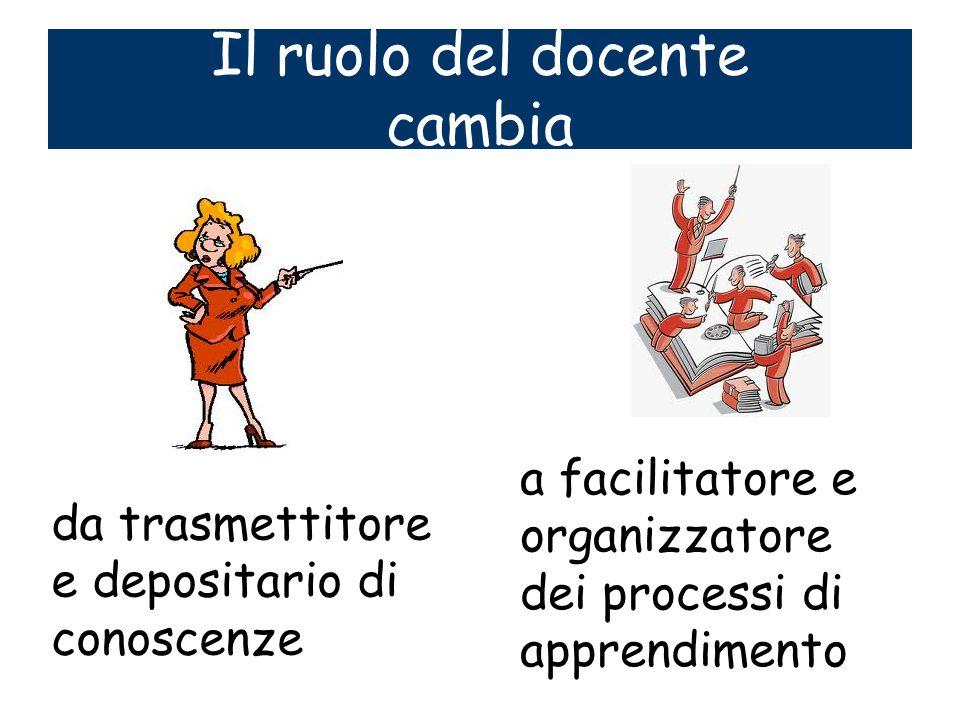 Il ruolo del docente cambia da trasmettitore e depositario di conoscenze a facilitatore e organizzatore dei processi di apprendimento