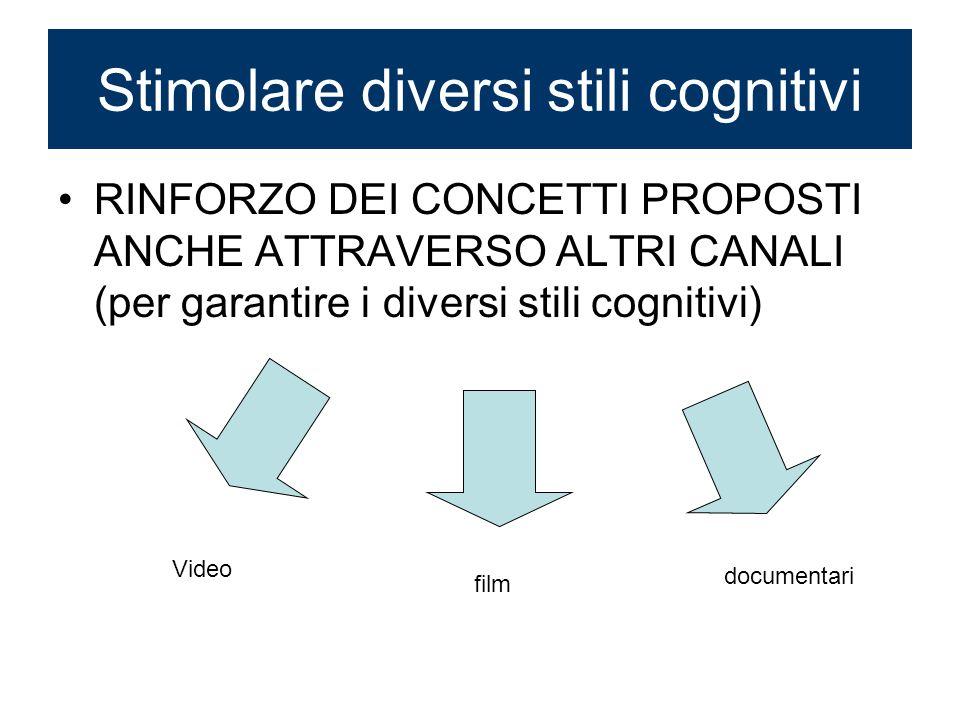 RINFORZO DEI CONCETTI PROPOSTI ANCHE ATTRAVERSO ALTRI CANALI (per garantire i diversi stili cognitivi) Stimolare diversi stili cognitivi Video film do