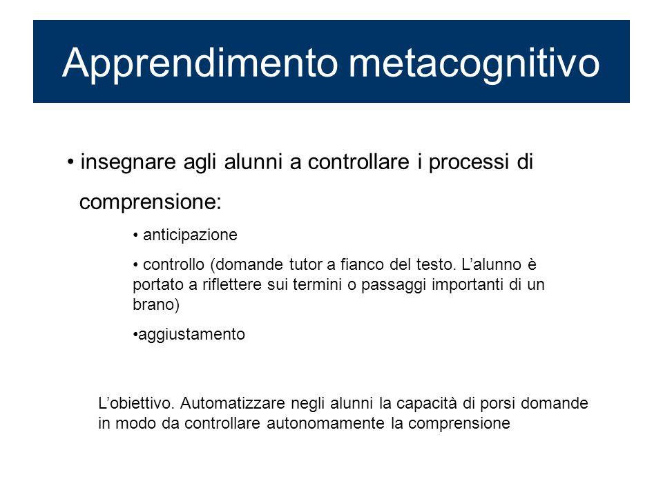 Apprendimento metacognitivo insegnare agli alunni a controllare i processi di comprensione: anticipazione controllo (domande tutor a fianco del testo.