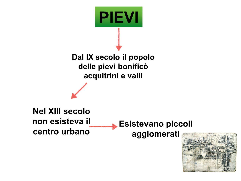 PIEVI Dal IX secolo il popolo delle pievi bonificò acquitrini e valli Nel XIII secolo non esisteva il centro urbano Esistevano piccoli agglomerati
