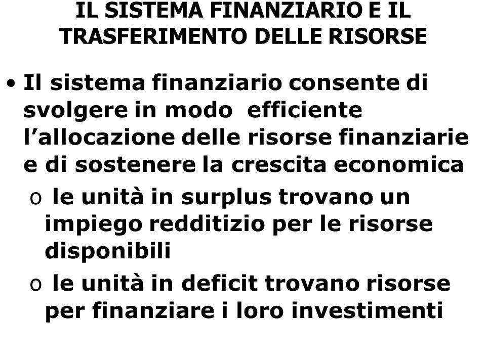 IL SISTEMA FINANZIARIO E IL TRASFERIMENTO DELLE RISORSE Il sistema finanziario consente di svolgere in modo efficiente l'allocazione delle risorse fin