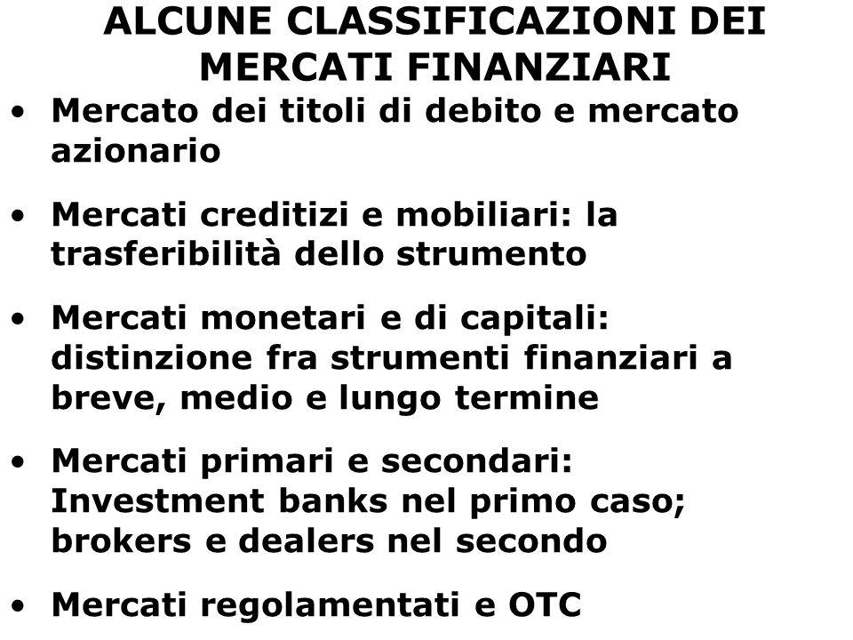 ALCUNE CLASSIFICAZIONI DEI MERCATI FINANZIARI Mercato dei titoli di debito e mercato azionario Mercati creditizi e mobiliari: la trasferibilità dello