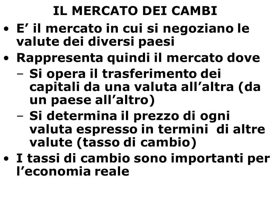IL MERCATO DEI CAMBI E' il mercato in cui si negoziano le valute dei diversi paesi Rappresenta quindi il mercato dove –Si opera il trasferimento dei c