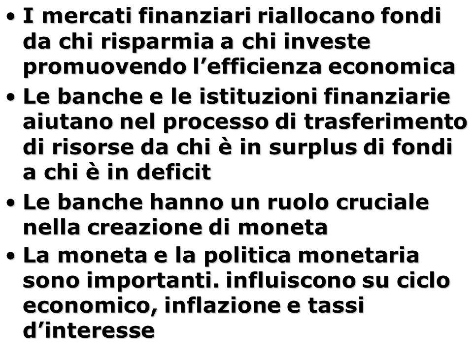 I mercati finanziari riallocano fondi da chi risparmia a chi investe promuovendo l'efficienza economicaI mercati finanziari riallocano fondi da chi risparmia a chi investe promuovendo l'efficienza economica Le banche e le istituzioni finanziarie aiutano nel processo di trasferimento di risorse da chi è in surplus di fondi a chi è in deficitLe banche e le istituzioni finanziarie aiutano nel processo di trasferimento di risorse da chi è in surplus di fondi a chi è in deficit Le banche hanno un ruolo cruciale nella creazione di monetaLe banche hanno un ruolo cruciale nella creazione di moneta La moneta e la politica monetaria sono importanti.