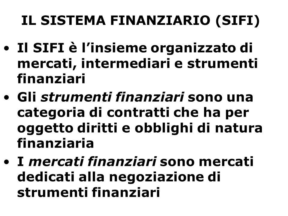 IL SISTEMA FINANZIARIO (SIFI) Il SIFI è l'insieme organizzato di mercati, intermediari e strumenti finanziari Gli strumenti finanziari sono una categoria di contratti che ha per oggetto diritti e obblighi di natura finanziaria I mercati finanziari sono mercati dedicati alla negoziazione di strumenti finanziari