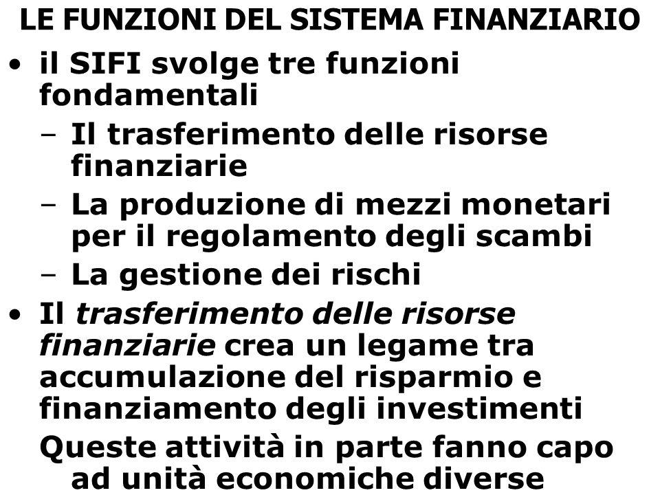 LE FUNZIONI DEL SISTEMA FINANZIARIO il SIFI svolge tre funzioni fondamentali –Il trasferimento delle risorse finanziarie –La produzione di mezzi monet