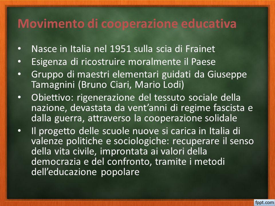 Movimento di cooperazione educativa Nasce in Italia nel 1951 sulla scia di Frainet Esigenza di ricostruire moralmente il Paese Gruppo di maestri eleme