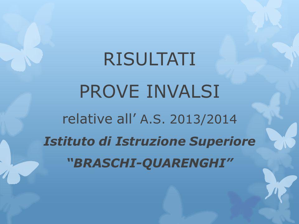 RISULTATI PROVE INVALSI relative all' A.S.