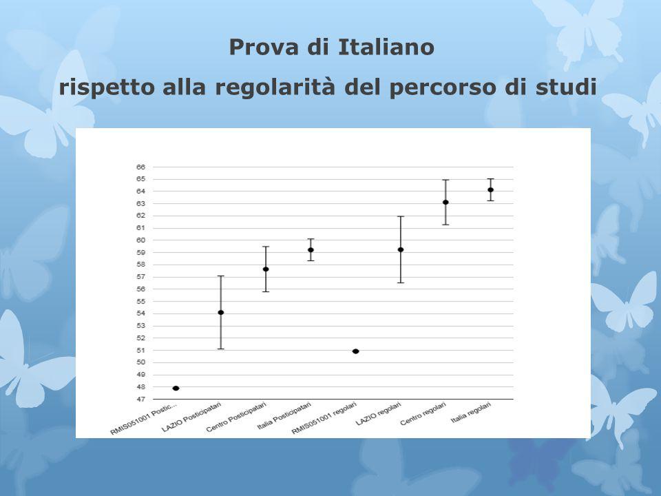 Prova di Italiano rispetto alla regolarità del percorso di studi
