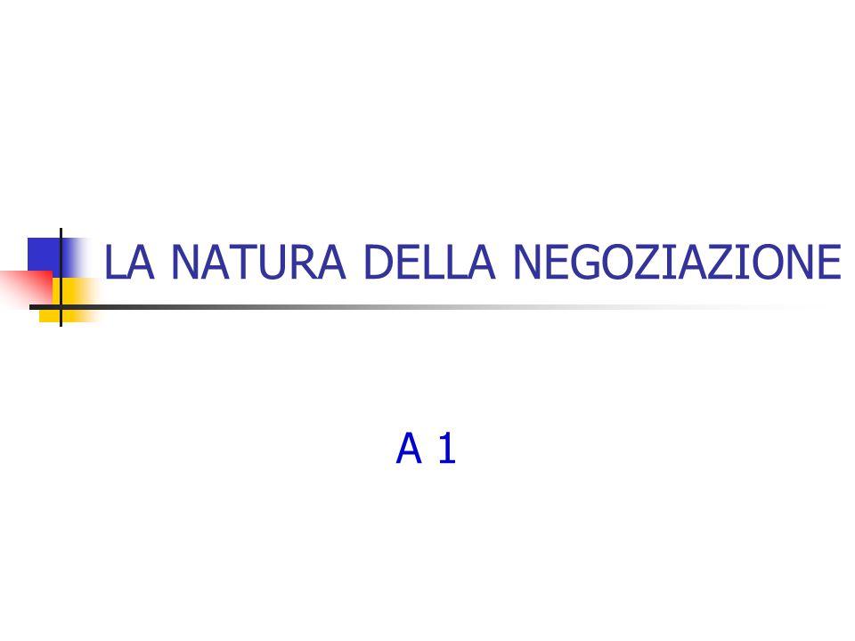 12 La natura della negoziazione NON si deve negoziare quando: Attendere migliorerebbe la nostra posizione.