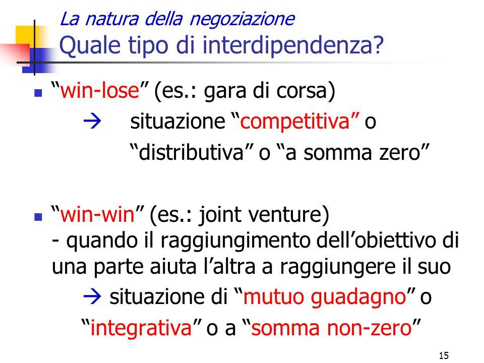 """15 La natura della negoziazione Quale tipo di interdipendenza? """"win-lose"""" (es.: gara di corsa)  situazione """"competitiva"""" o """"distributiva"""" o """"a somma"""