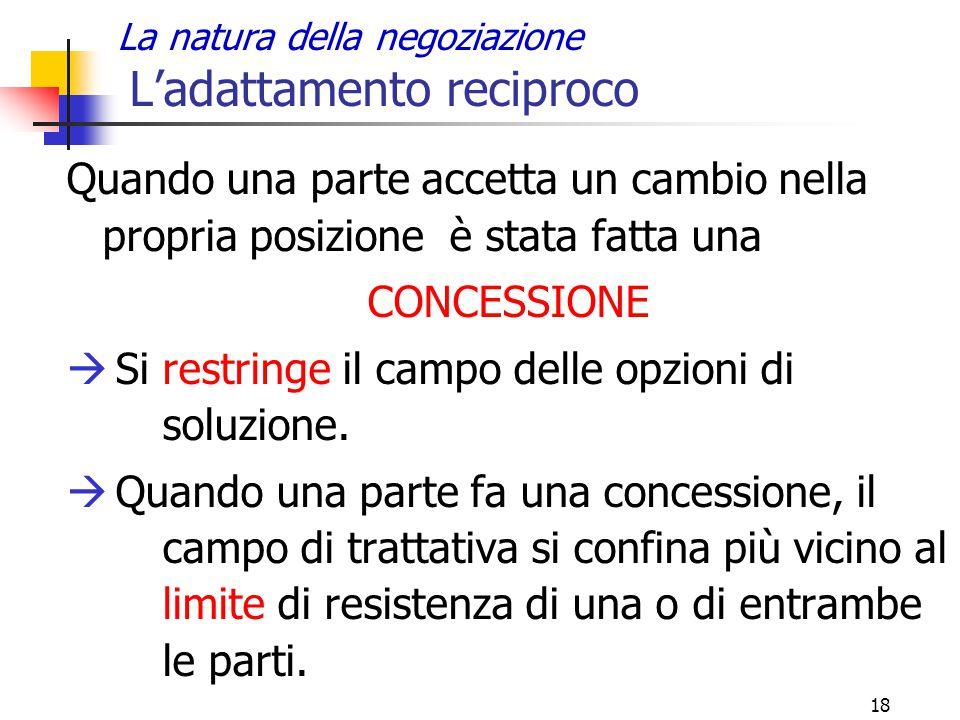 18 La natura della negoziazione L'adattamento reciproco Quando una parte accetta un cambio nella propria posizione è stata fatta una CONCESSIONE  Si