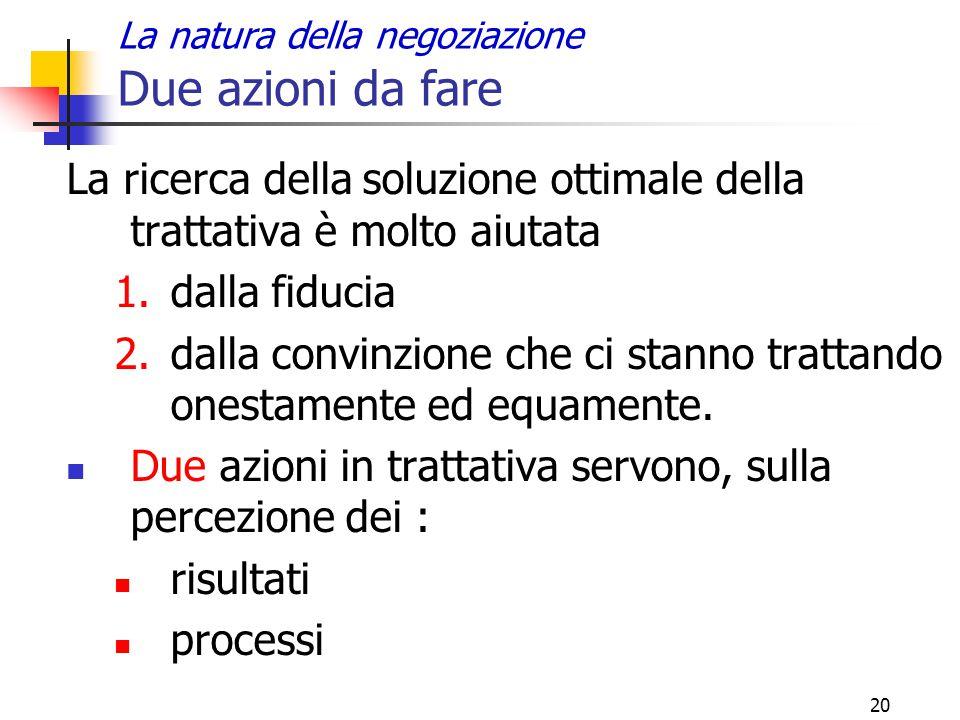20 La natura della negoziazione Due azioni da fare La ricerca della soluzione ottimale della trattativa è molto aiutata 1.dalla fiducia 2.dalla convin