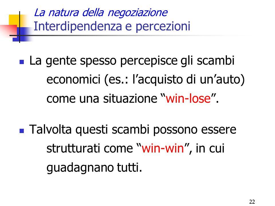 22 La natura della negoziazione Interdipendenza e percezioni La gente spesso percepisce gli scambi economici (es.: l'acquisto di un'auto) come una sit