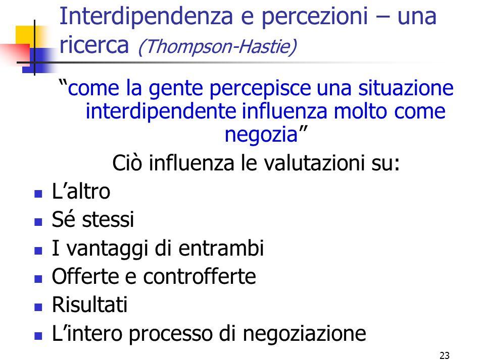 """23 Interdipendenza e percezioni – una ricerca (Thompson-Hastie) """"come la gente percepisce una situazione interdipendente influenza molto come negozia"""""""