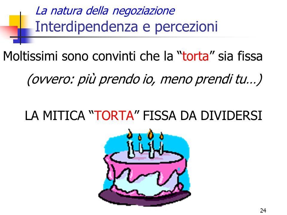 """24 La natura della negoziazione Interdipendenza e percezioni LA MITICA """"TORTA"""" FISSA DA DIVIDERSI Moltissimi sono convinti che la """"torta"""" sia fissa (o"""