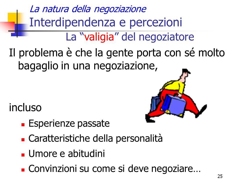 """25 La natura della negoziazione Interdipendenza e percezioni Il problema è che la gente porta con sé molto bagaglio in una negoziazione, La """"valigia"""""""